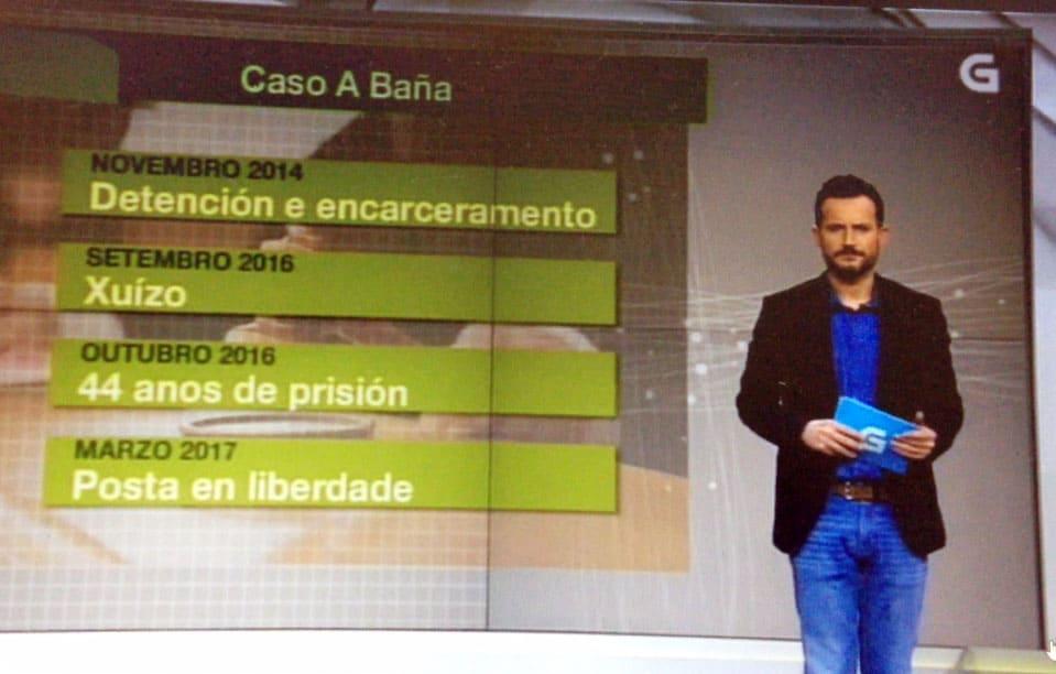 194._CASO_A_BAÑA_TVG_PRESENTADOR